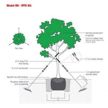 Use of 68DTS Support Kit