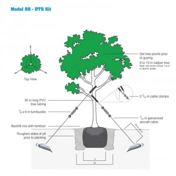 Use of 88DTS Tree Support Kit
